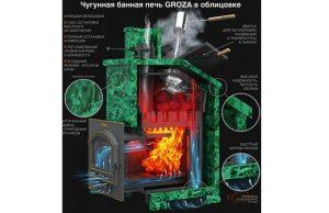 Слайд #2 | Печь для бани Гефест Гроза 18(М) Классика Змеевик